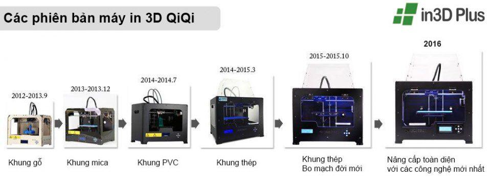 Các đời phiên bản Máy in 3D
