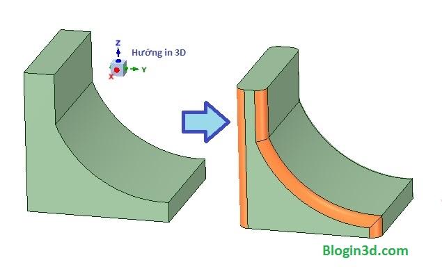 Một ví dụ về việc kết cấu sản phẩm bị thay đổi trong quá trình in 3D